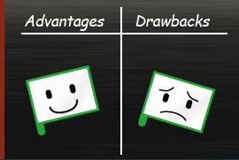 Advantages And Drawbacks Touch Screen Museum